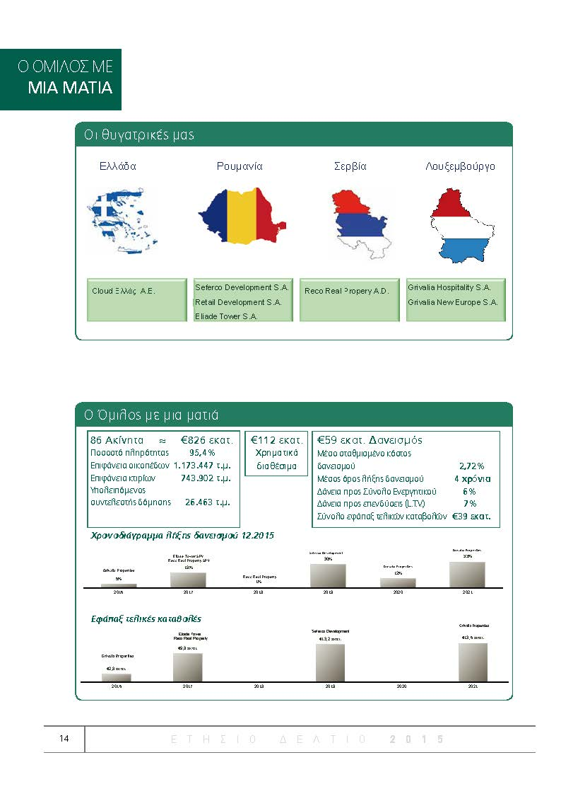 https://www.jib.gr/wp-content/uploads/2017/01/GRIVALIA-ANNUAL-REPORT-GR-2015_Page_014.jpg