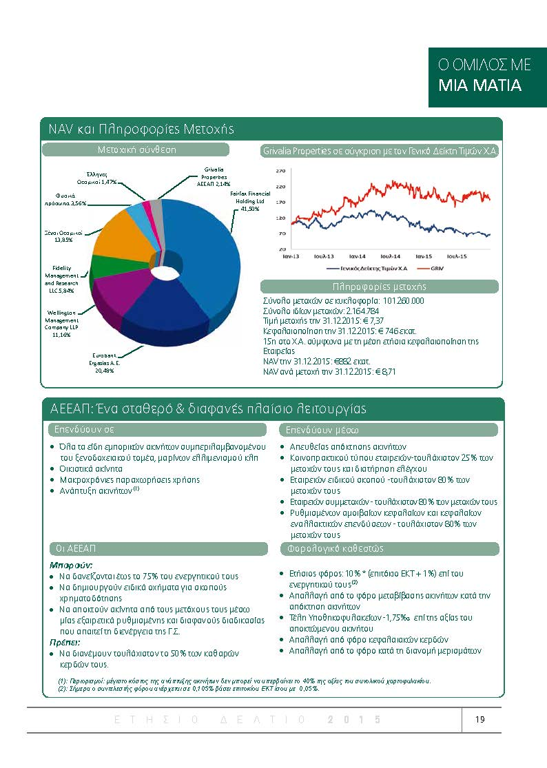 https://www.jib.gr/wp-content/uploads/2017/01/GRIVALIA-ANNUAL-REPORT-GR-2015_Page_019.jpg
