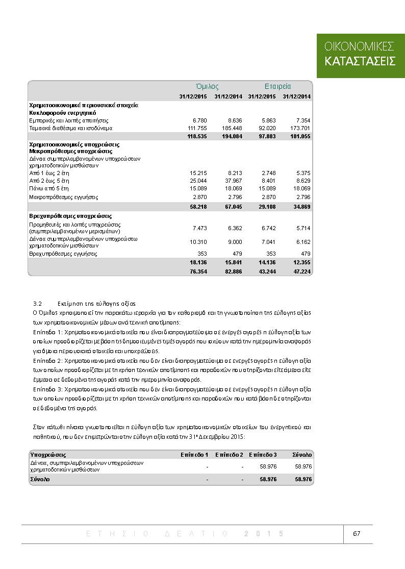 https://www.jib.gr/wp-content/uploads/2017/01/GRIVALIA-ANNUAL-REPORT-GR-2015_Page_067.jpg