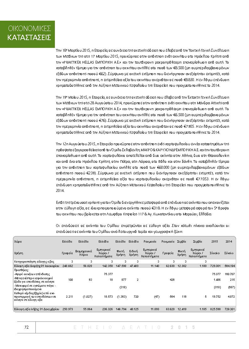 https://www.jib.gr/wp-content/uploads/2017/01/GRIVALIA-ANNUAL-REPORT-GR-2015_Page_072.jpg