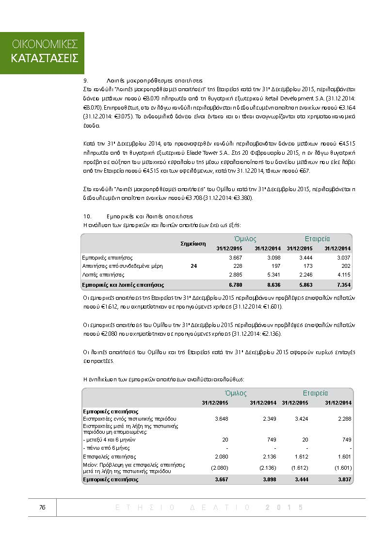 https://www.jib.gr/wp-content/uploads/2017/01/GRIVALIA-ANNUAL-REPORT-GR-2015_Page_076.jpg