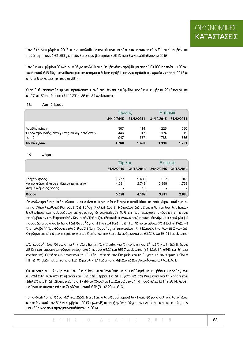https://www.jib.gr/wp-content/uploads/2017/01/GRIVALIA-ANNUAL-REPORT-GR-2015_Page_083.jpg