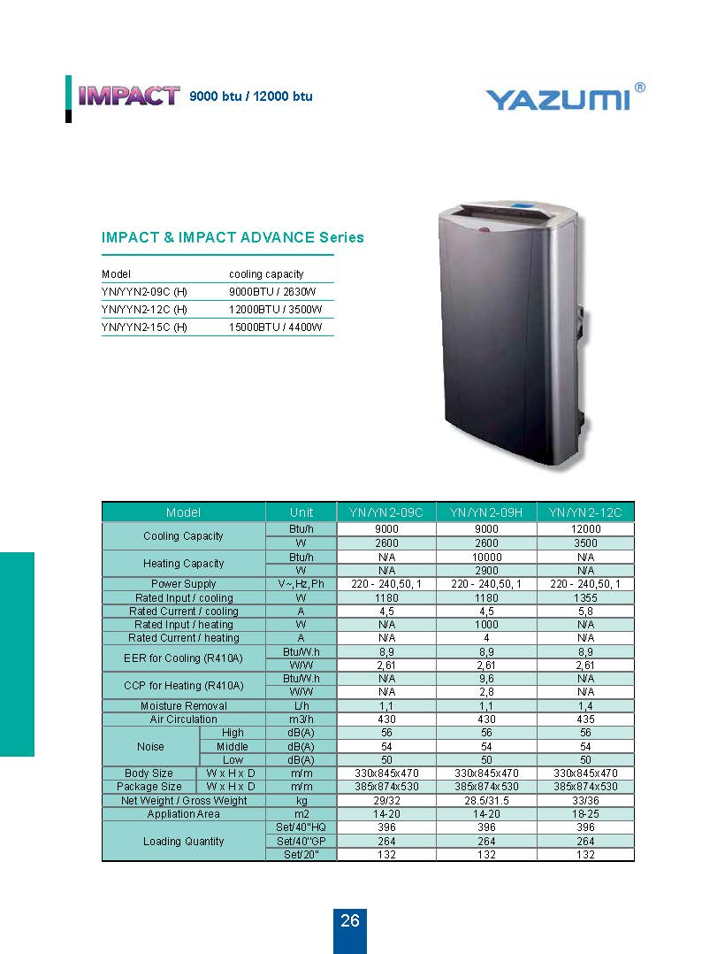https://www.jib.gr/wp-content/uploads/2017/01/YAZUMI-AIR-CONDITIONERS-32SEL-low_Page_26.jpg
