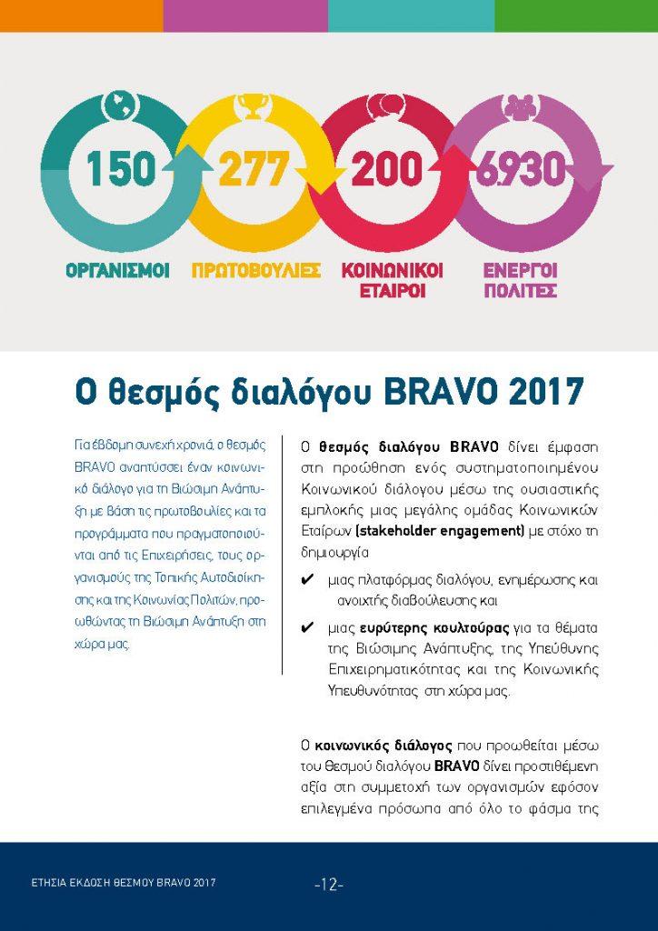 https://www.jib.gr/wp-content/uploads/2017/11/QUALITYNET-BRAVO-BROCHURE_Page_013-724x1024.jpg