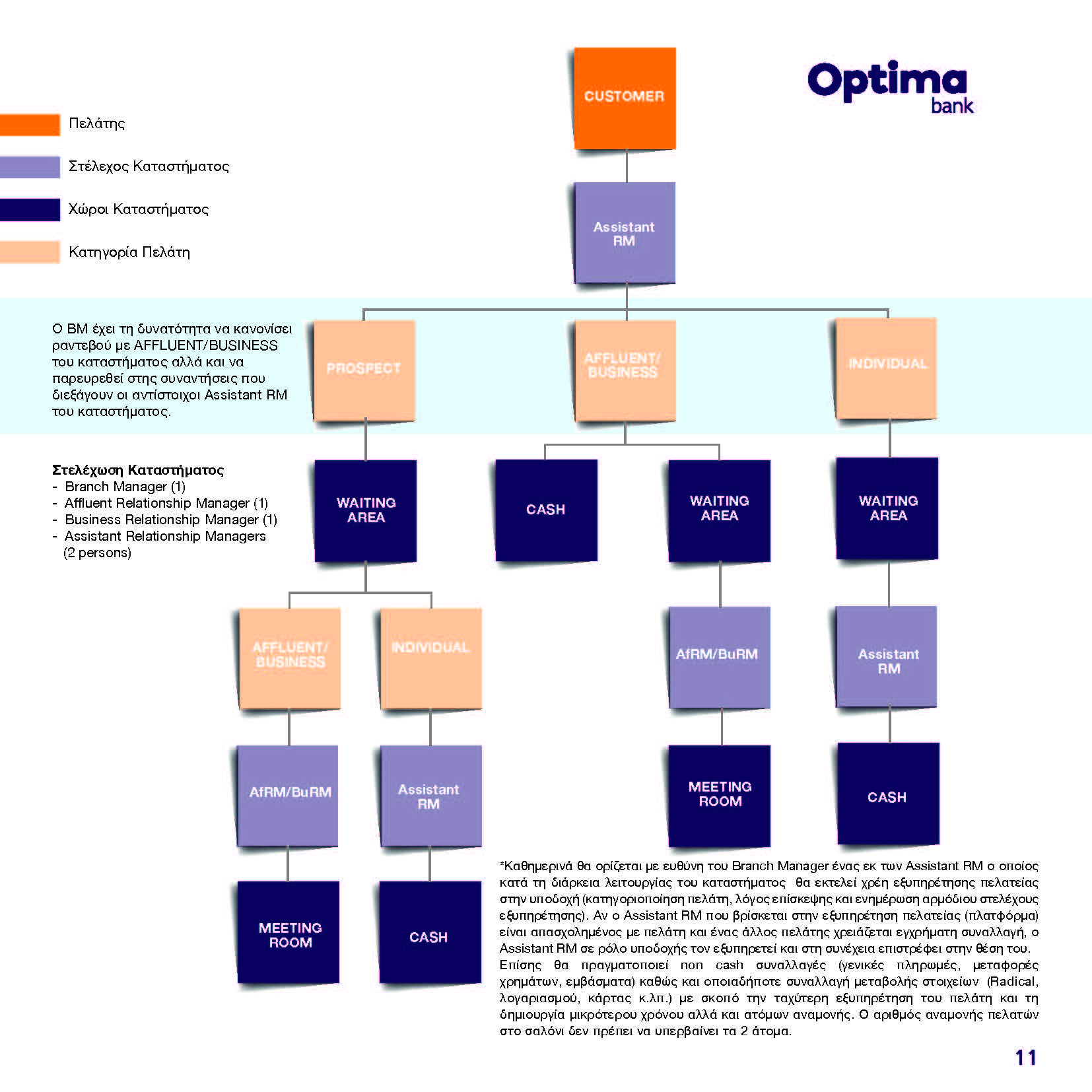 https://www.jib.gr/wp-content/uploads/2020/09/OPTIMA-BANK-BOOKLET-WEB_Page_011.jpg