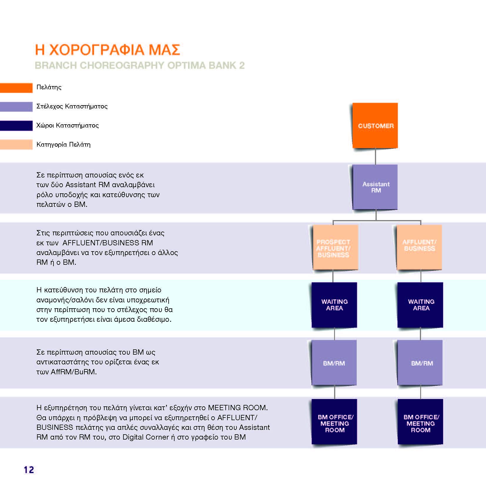 https://www.jib.gr/wp-content/uploads/2020/09/OPTIMA-BANK-BOOKLET-WEB_Page_012.jpg