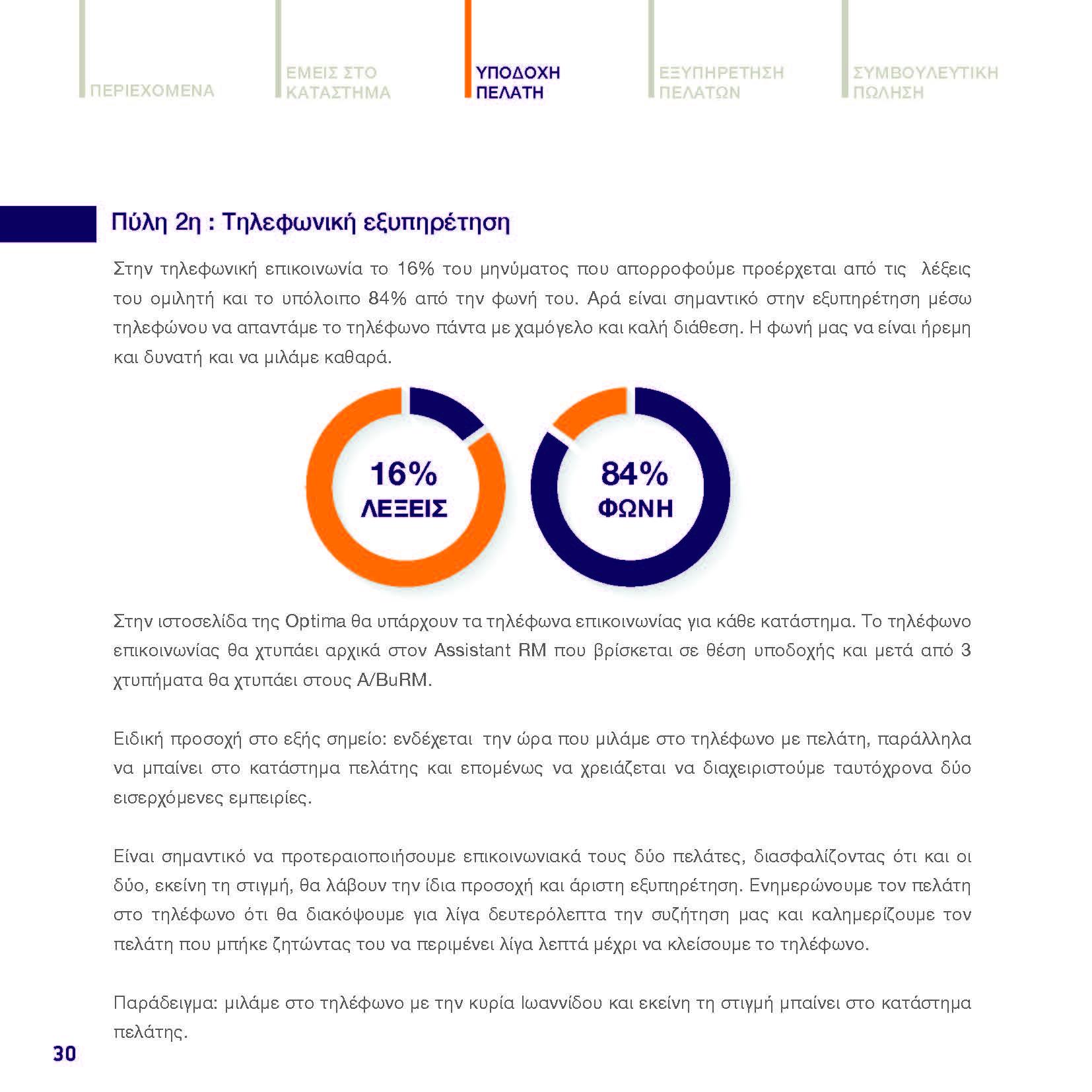https://www.jib.gr/wp-content/uploads/2020/09/OPTIMA-BANK-BOOKLET-WEB_Page_030.jpg