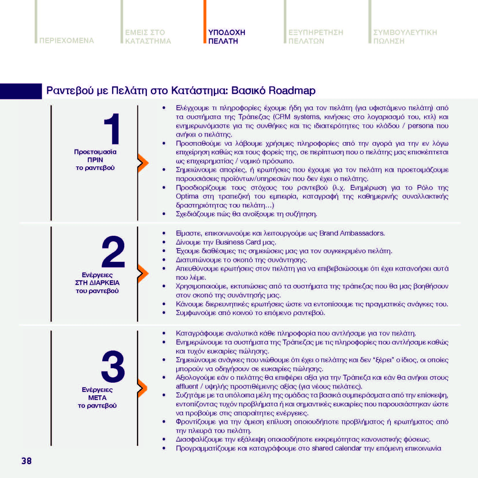 https://www.jib.gr/wp-content/uploads/2020/09/OPTIMA-BANK-BOOKLET-WEB_Page_038.jpg
