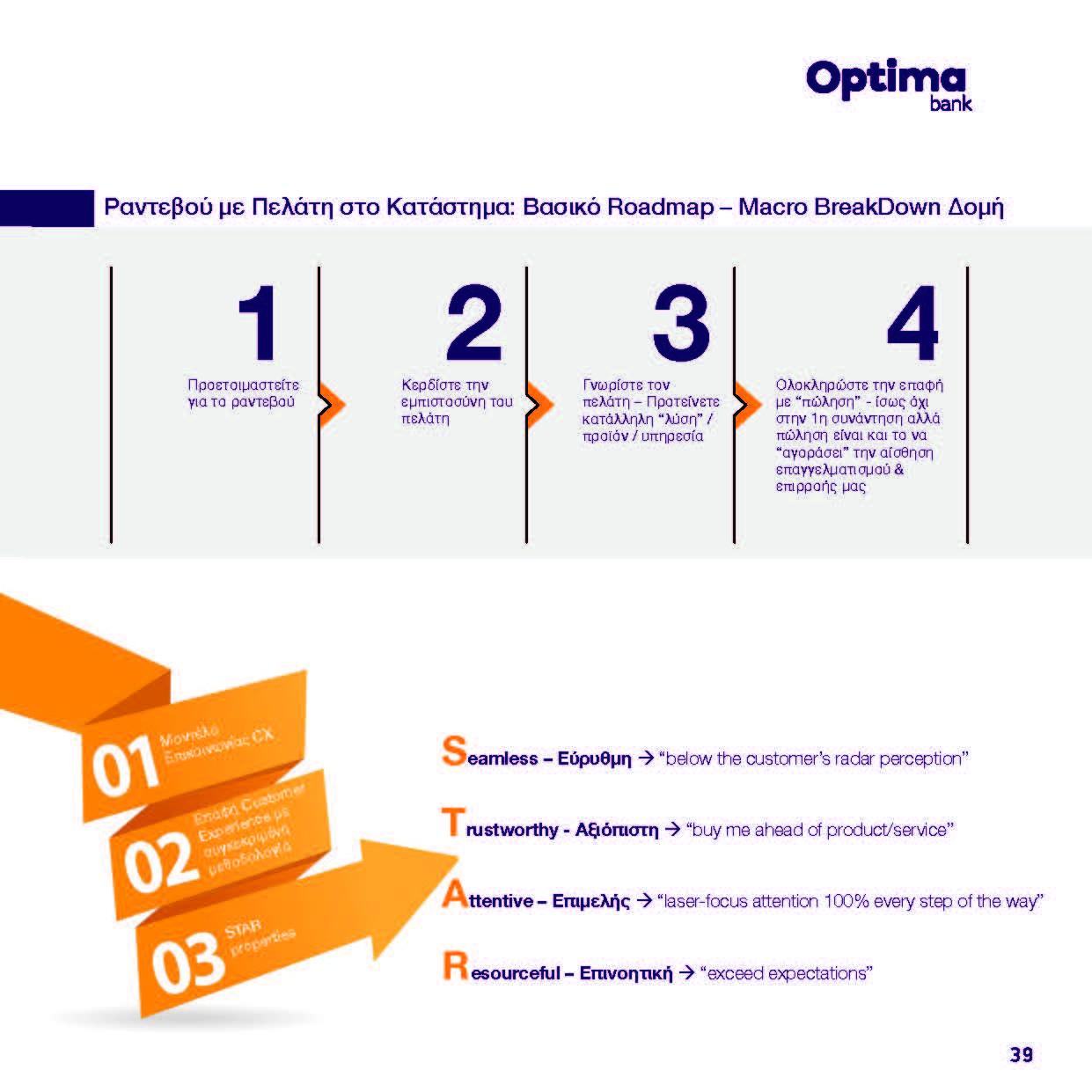 https://www.jib.gr/wp-content/uploads/2020/09/OPTIMA-BANK-BOOKLET-WEB_Page_039.jpg