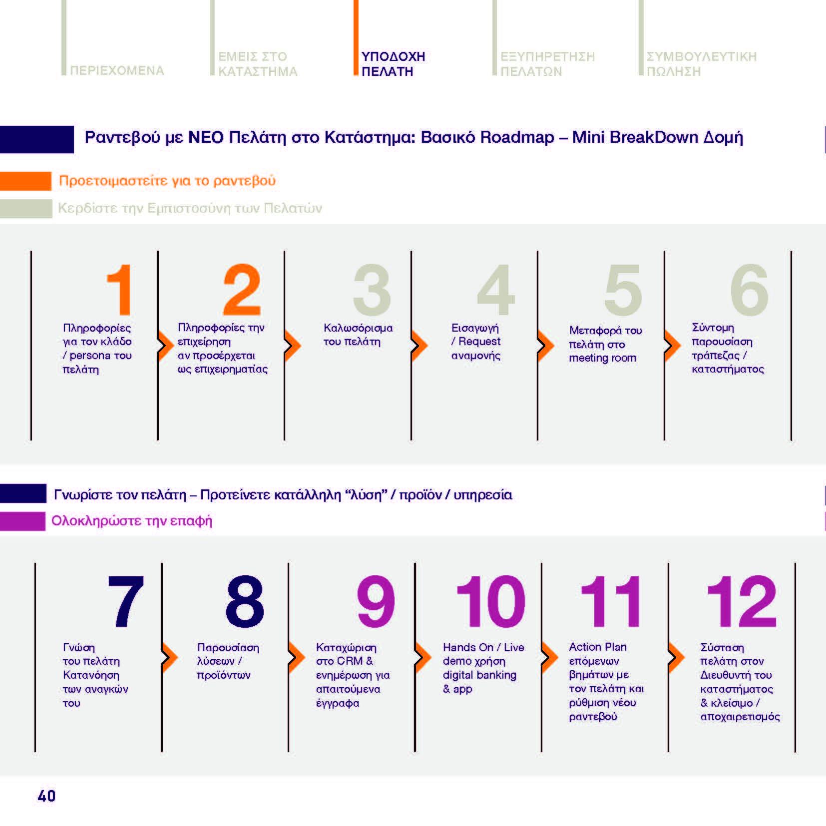 https://www.jib.gr/wp-content/uploads/2020/09/OPTIMA-BANK-BOOKLET-WEB_Page_040.jpg