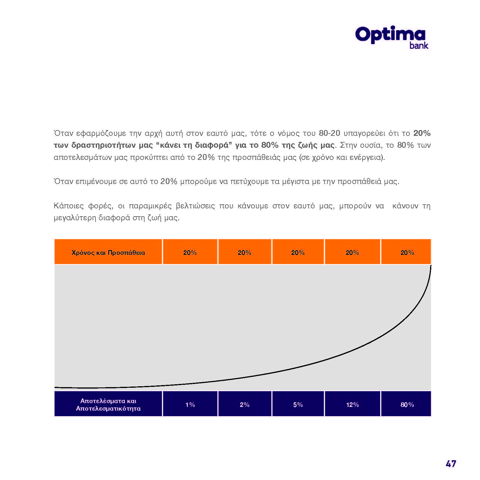 https://www.jib.gr/wp-content/uploads/2020/09/OPTIMA-BANK-BOOKLET-WEB_Page_047.jpg